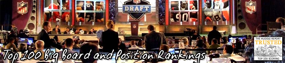 Walters Mock Draft Database 2011